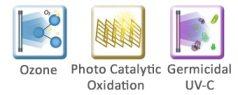 Ozone-PCO-UVC