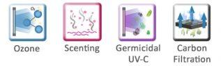 Ozone-Scenting-GermicidalUVC-Carbon