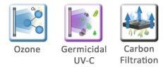 Ozone-UVC-Carbon